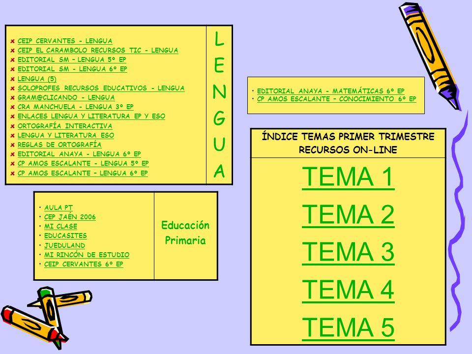 ÍNDICE TEMAS PRIMER TRIMESTRE RECURSOS ON-LINE TEMA 1 TEMA 2 TEMA 3 TEMA 4 TEMA 5 EDITORIAL ANAYA - MATEMÁTICAS 6º EP CP AMOS ESCALANTE – CONOCIMIENTO