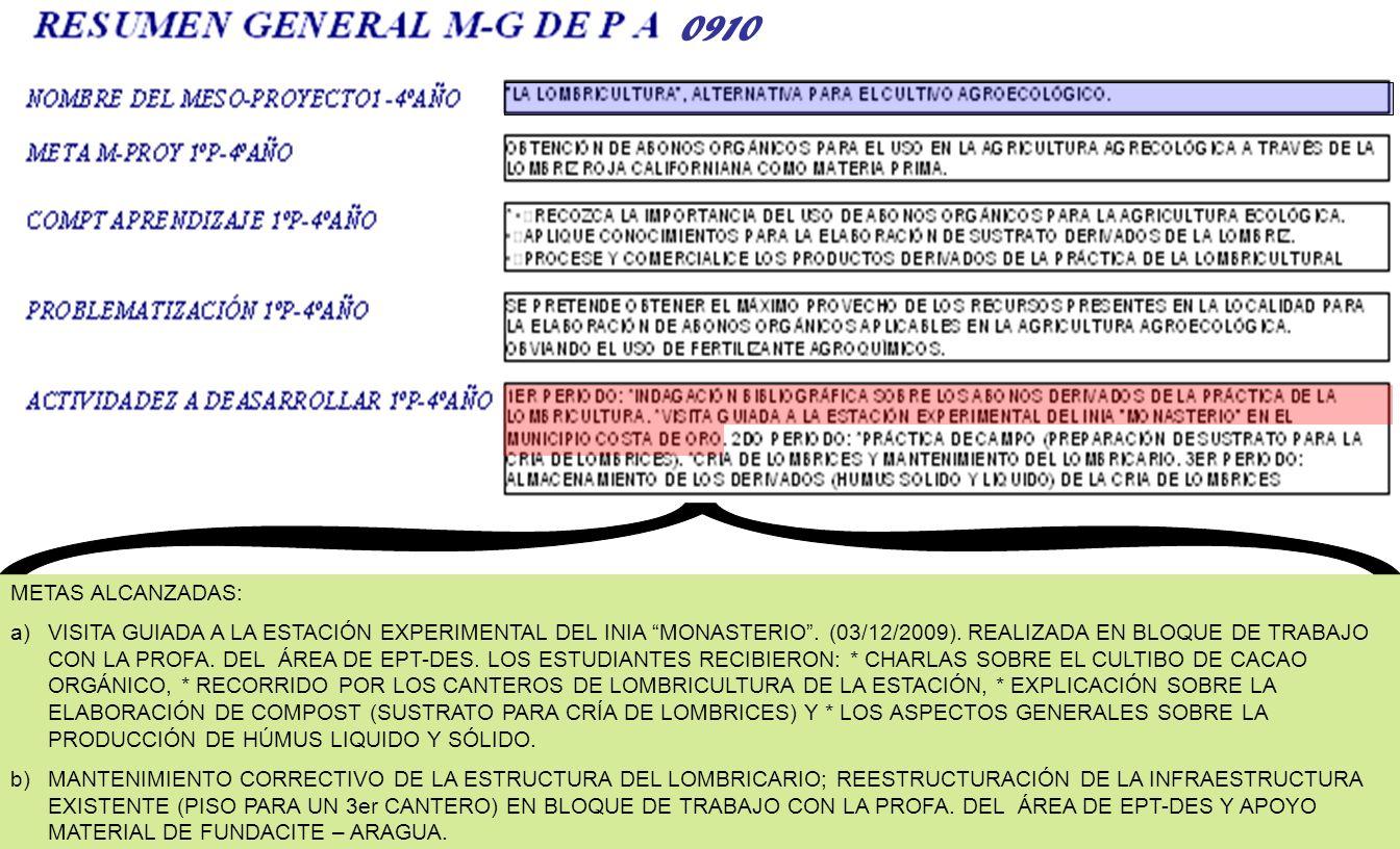 0910 METAS ALCANZADAS: a)VISITA GUIADA A LA ESTACIÓN EXPERIMENTAL DEL INIA MONASTERIO. (03/12/2009). REALIZADA EN BLOQUE DE TRABAJO CON LA PROFA. DEL