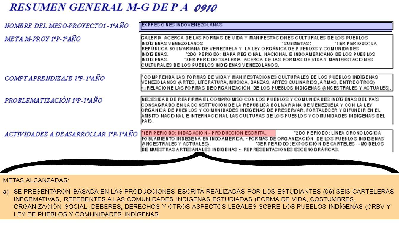 0910 METAS ALCANZADAS: a)SE PRESENTARON BASADA EN LAS PRODUCCIONES ESCRITA REALIZADAS POR LOS ESTUDIANTES (06) SEIS CARTELERAS INFORMATIVAS, REFERENTE