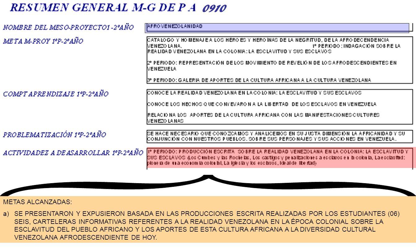 0910 METAS ALCANZADAS: a)SE PRESENTARON Y EXPUSIERON BASADA EN LAS PRODUCCIONES ESCRITA REALIZADAS POR LOS ESTUDIANTES (06) SEIS, CARTELERAS INFORMATI