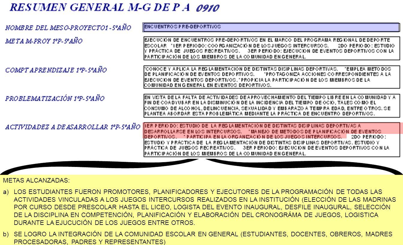 0910 METAS ALCANZADAS: a)LOS ESTUDIANTES FUERON PROMOTORES, PLANIFICADORES Y EJECUTORES DE LA PROGRAMACIÓN DE TODAS LAS ACTIVIDADES VINCULADAS A LOS J