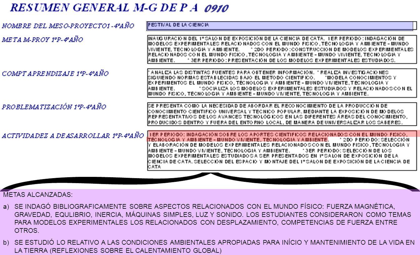 0910 METAS ALCANZADAS: a)SE INDAGÓ BIBLIOGRAFICAMENTE SOBRE ASPECTOS RELACIONADOS CON EL MUNDO FÍSICO: FUERZA MAGNÉTICA, GRAVEDAD, EQULIBRIO, INERCIA,