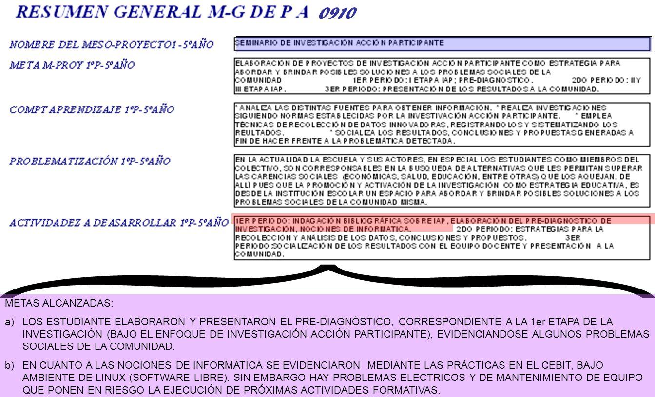 0910 METAS ALCANZADAS: a)LOS ESTUDIANTE ELABORARON Y PRESENTARON EL PRE-DIAGNÓSTICO, CORRESPONDIENTE A LA 1er ETAPA DE LA INVESTIGACIÓN (BAJO EL ENFOQ