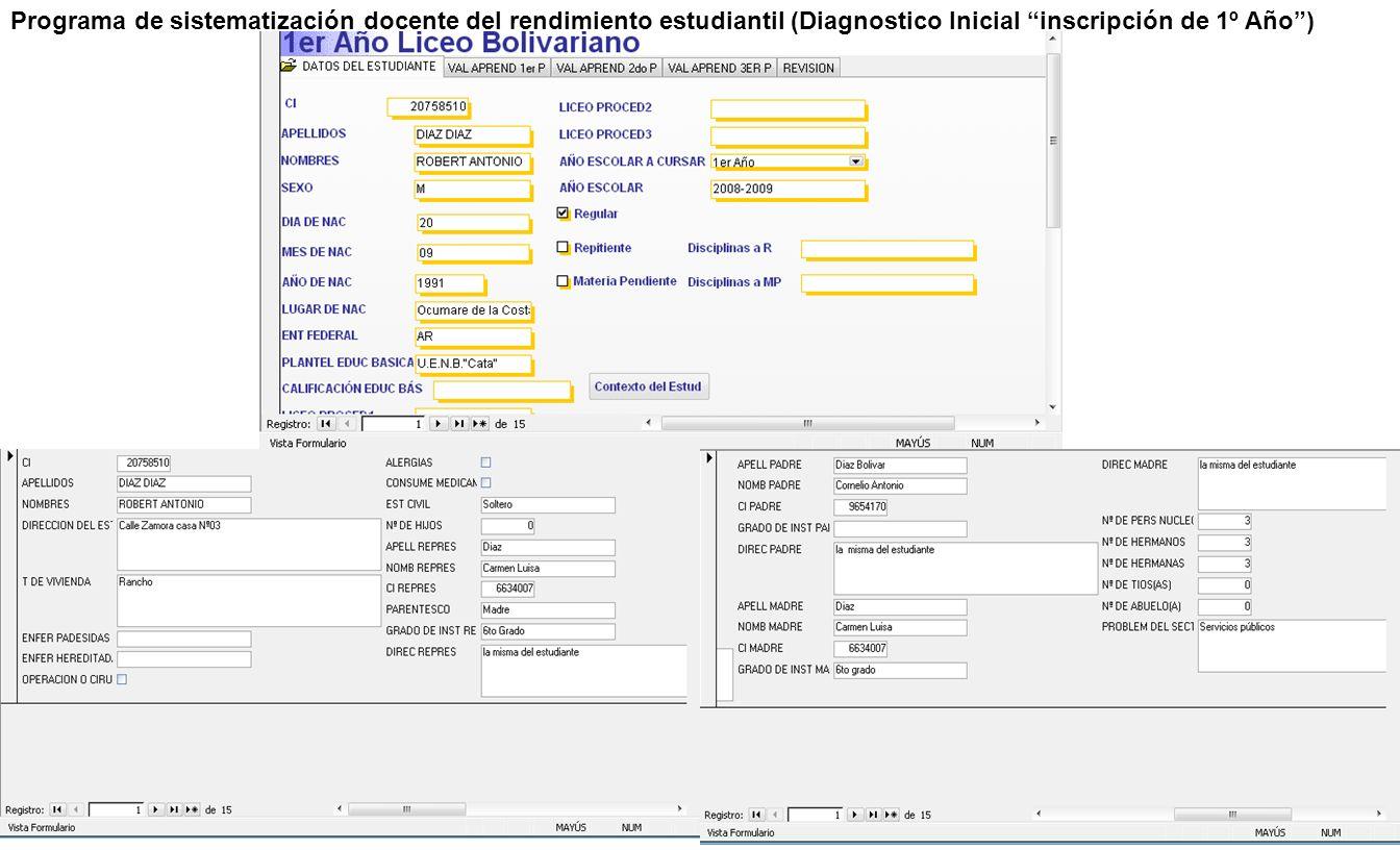 Programa de sistematización docente del rendimiento estudiantil (Diagnostico Inicial inscripción de 1º Año)