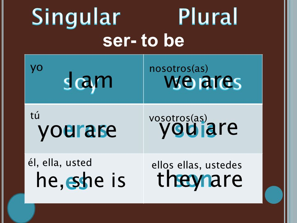 When Alma introduces Francisco to Arturo, she uses a subject pronoun with ser.