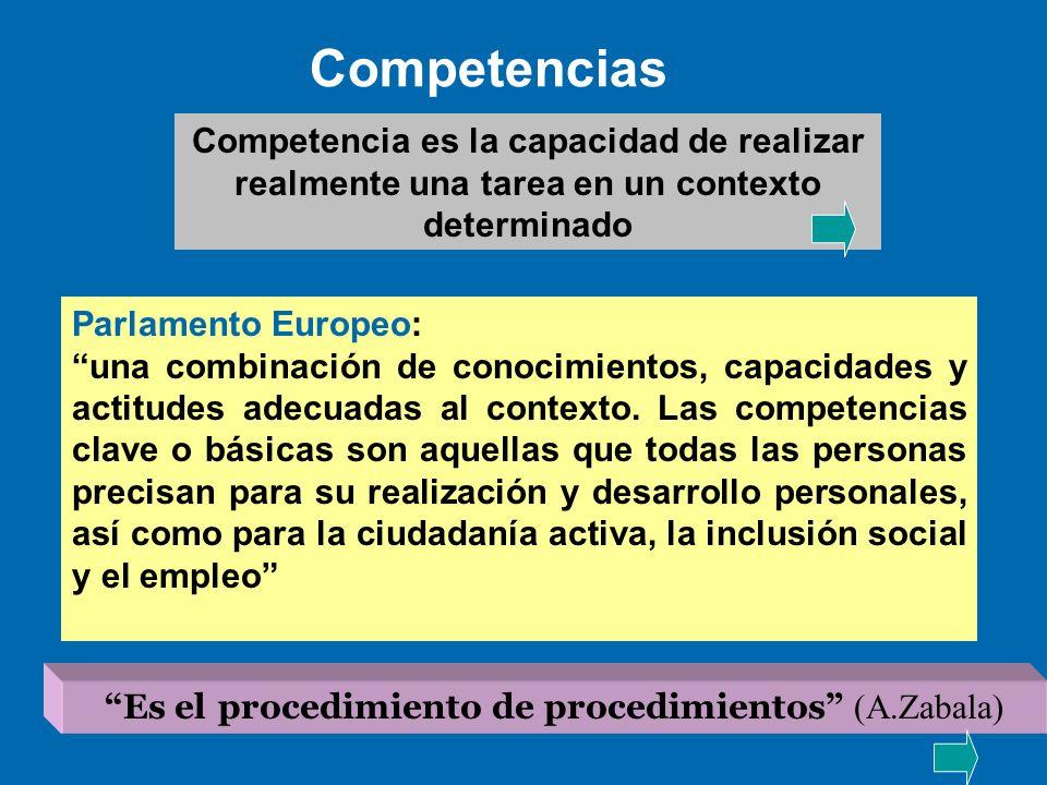 UtilizacióndelConocimiento en un Contextodeterminado utilizando la Tecnología* para hacer frente a los problemas y dificultades de un modo responsable, autónomo y ético.