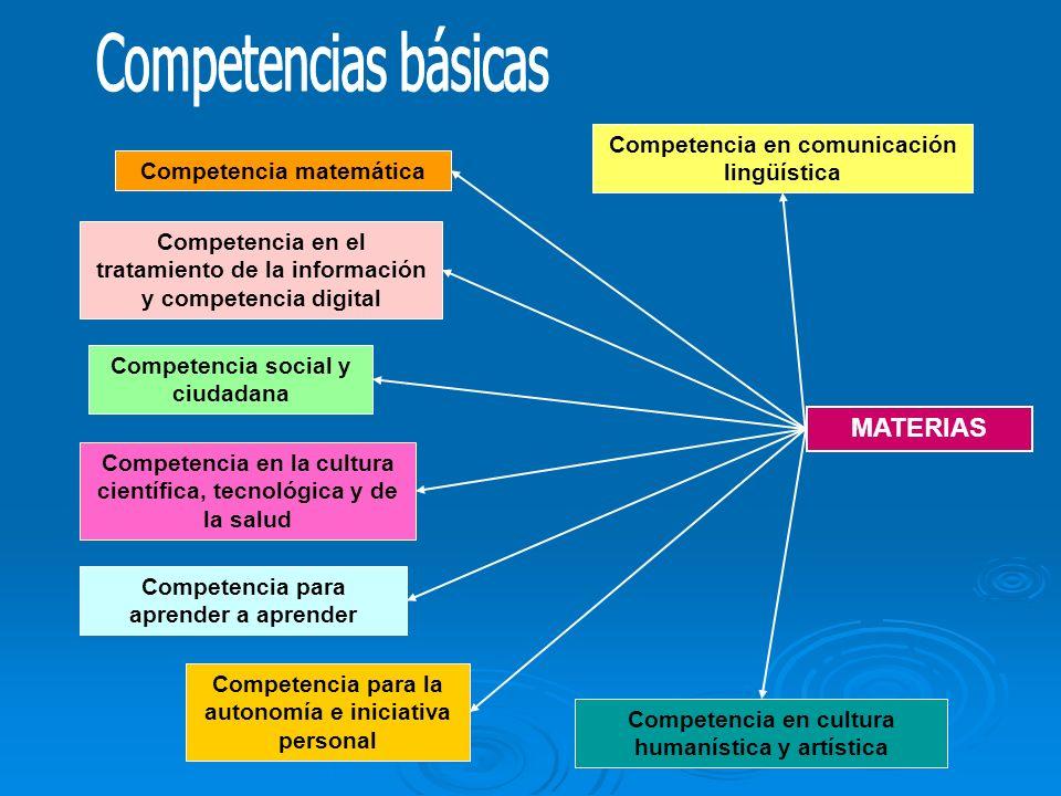 Elementos del Currículo Elementos del CurrículoIntroducciónIntroducción Objetivos Contenidos Criterios de Evaluación Criterios de Evaluación Criterios de Evaluación Criterios de Evaluación Competencias