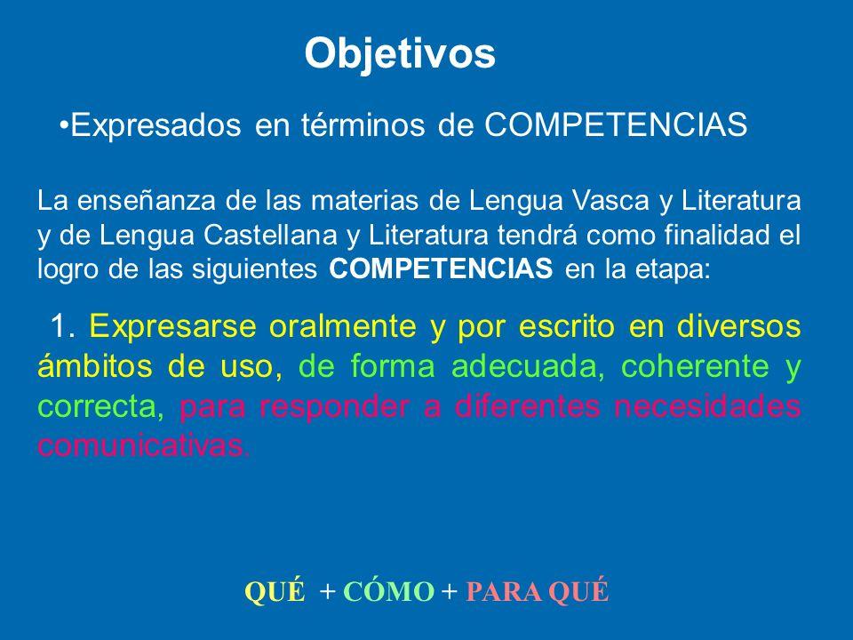 Diferencia en la redacción de objetivos LOE Expresarse oralmente y por escrito en diversos ámbitos de uso, de forma adecuada, coherente y correcta, para responder a diferentes necesidades comunicativas.