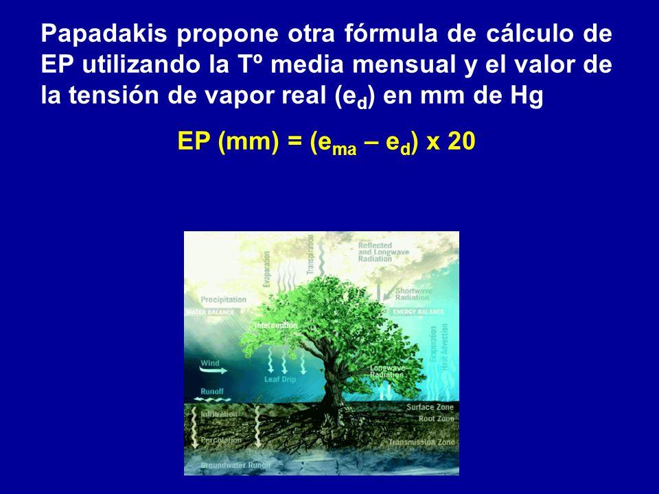 Papadakis propone otra fórmula de cálculo de EP utilizando la Tº media mensual y el valor de la tensión de vapor real (e d ) en mm de Hg EP (mm) = (e