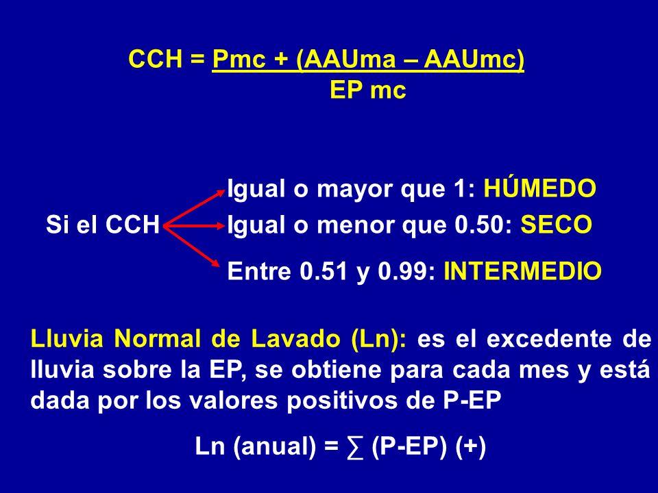 CCH = Pmc + (AAUma – AAUmc) EP mc Si el CCH Igual o mayor que 1: HÚMEDO Igual o menor que 0.50: SECO Entre 0.51 y 0.99: INTERMEDIO Lluvia Normal de La