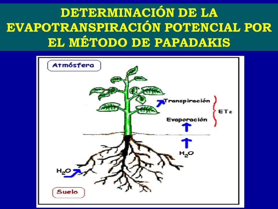 EVAPOTRANSPIRACIÓN Se conoce como evapotranspiración (ET) la combinación de dos procesos separados por los que el agua se pierde a través de la superficie del suelo por evaporación y por otra parte mediante transpiración del cultivo