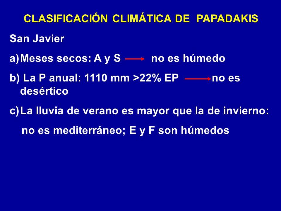 CLASIFICACIÓN CLIMÁTICA DE PAPADAKIS San Javier a)Meses secos: A y S no es húmedo b) La P anual: 1110 mm >22% EP no es desértico c)La lluvia de verano