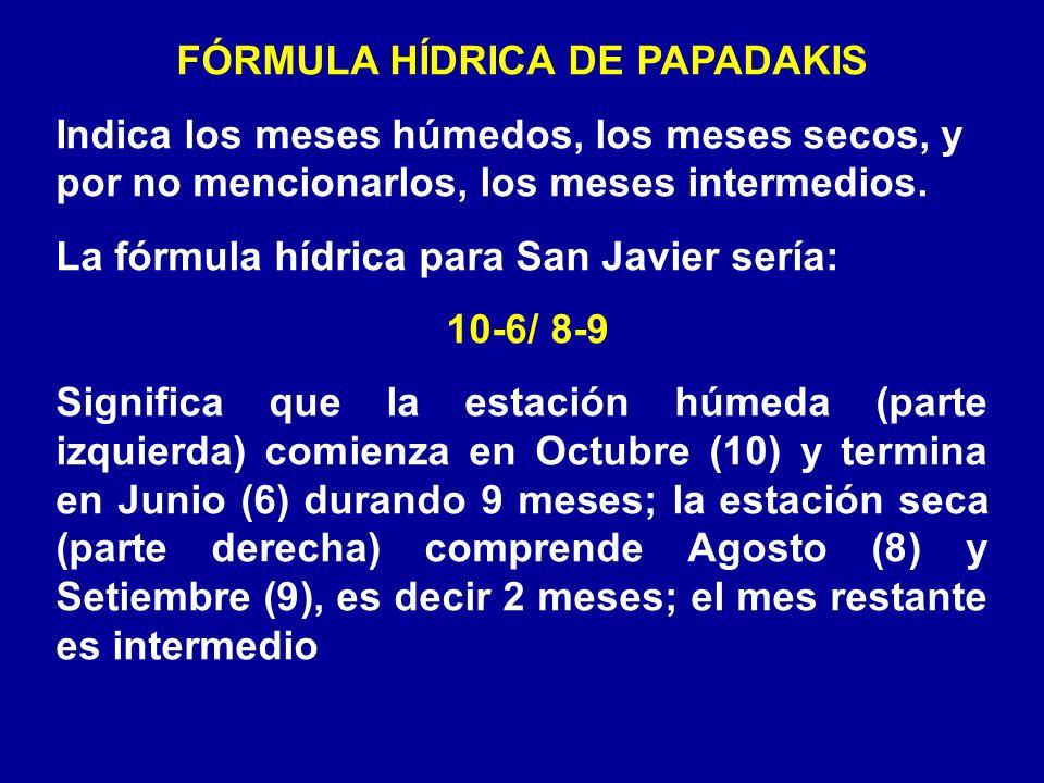 FÓRMULA HÍDRICA DE PAPADAKIS Indica los meses húmedos, los meses secos, y por no mencionarlos, los meses intermedios. La fórmula hídrica para San Javi