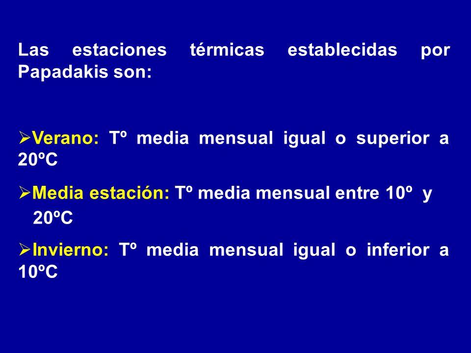 Las estaciones térmicas establecidas por Papadakis son: Verano: Tº media mensual igual o superior a 20ºC Media estación: Tº media mensual entre 10º y