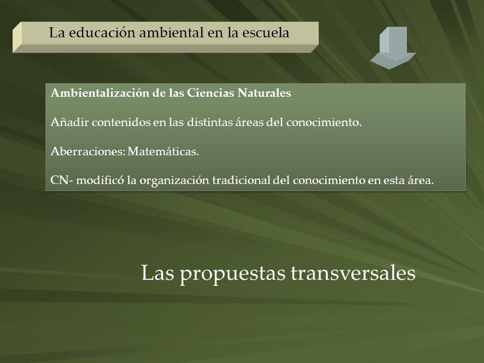 La educación ambiental en la escuela Ambientalización de las Ciencias Naturales Añadir contenidos en las distintas áreas del conocimiento. Aberracione