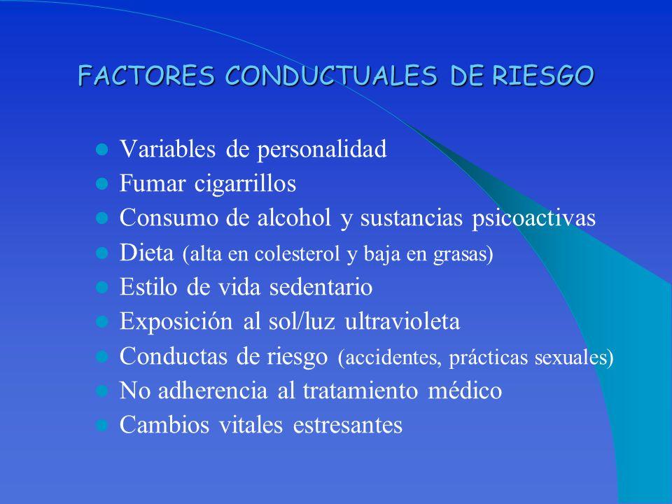 FACTORES CONDUCTUALES DE RIESGO Variables de personalidad Fumar cigarrillos Consumo de alcohol y sustancias psicoactivas Dieta (alta en colesterol y b