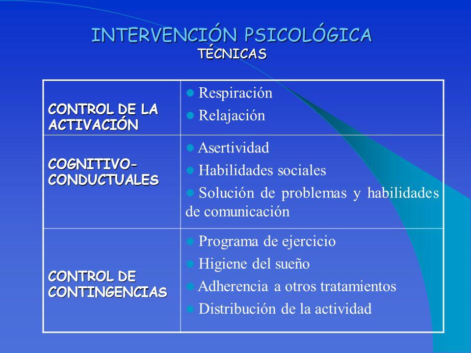 INTERVENCIÓN PSICOLÓGICA TÉCNICAS CONTROL DE LA ACTIVACIÓN Respiración Relajación COGNITIVO- CONDUCTUALES Asertividad Habilidades sociales Solución de