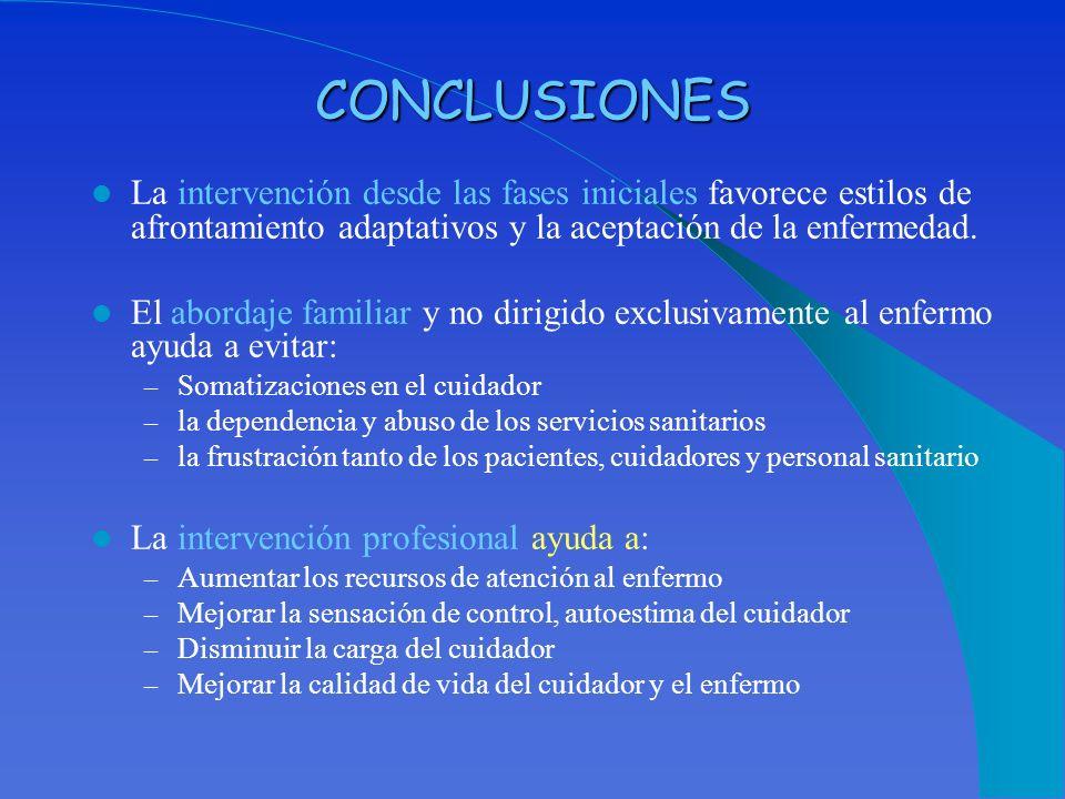 CONCLUSIONES La intervención desde las fases iniciales favorece estilos de afrontamiento adaptativos y la aceptación de la enfermedad. El abordaje fam