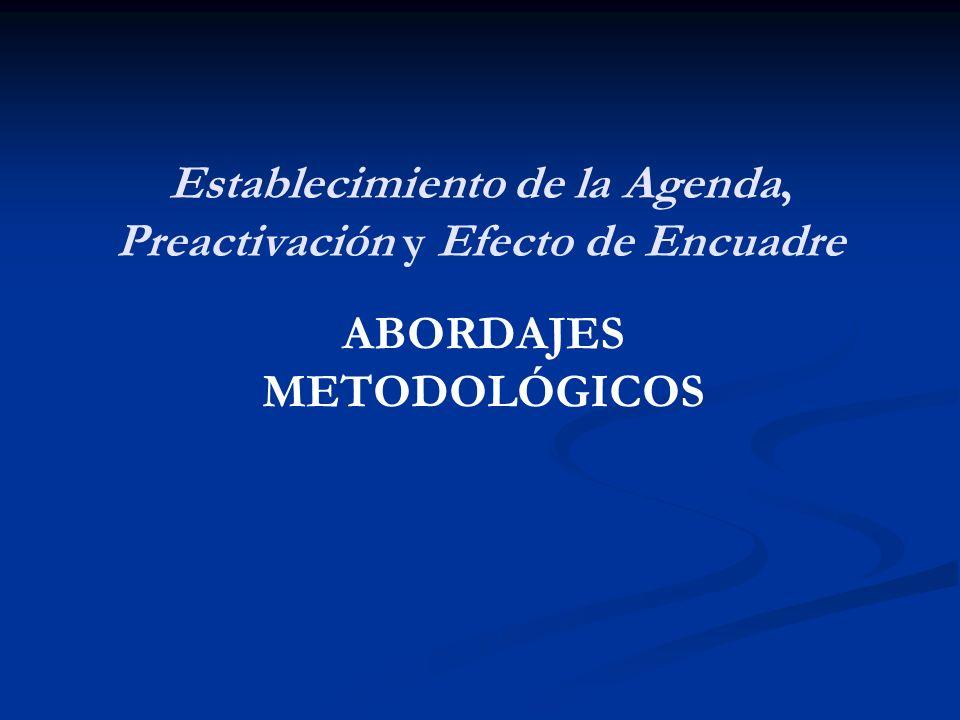Establecimiento de la Agenda, Preactivación y Efecto de Encuadre ABORDAJES METODOLÓGICOS