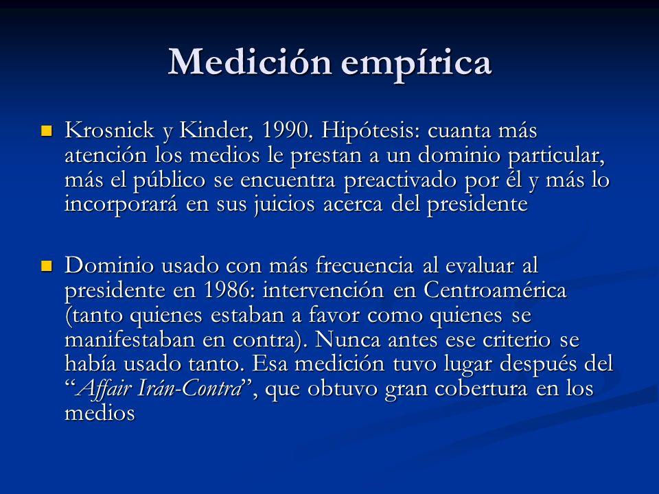 Medición empírica Krosnick y Kinder, 1990. Hipótesis: cuanta más atención los medios le prestan a un dominio particular, más el público se encuentra p
