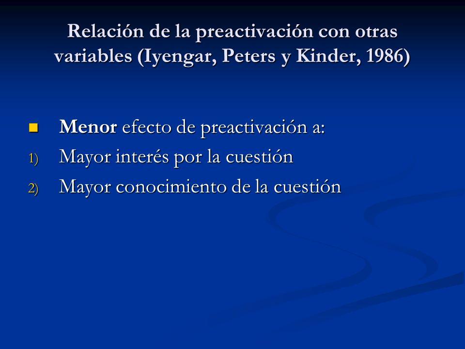 Relación de la preactivación con otras variables (Iyengar, Peters y Kinder, 1986) Menor efecto de preactivación a: Menor efecto de preactivación a: 1)