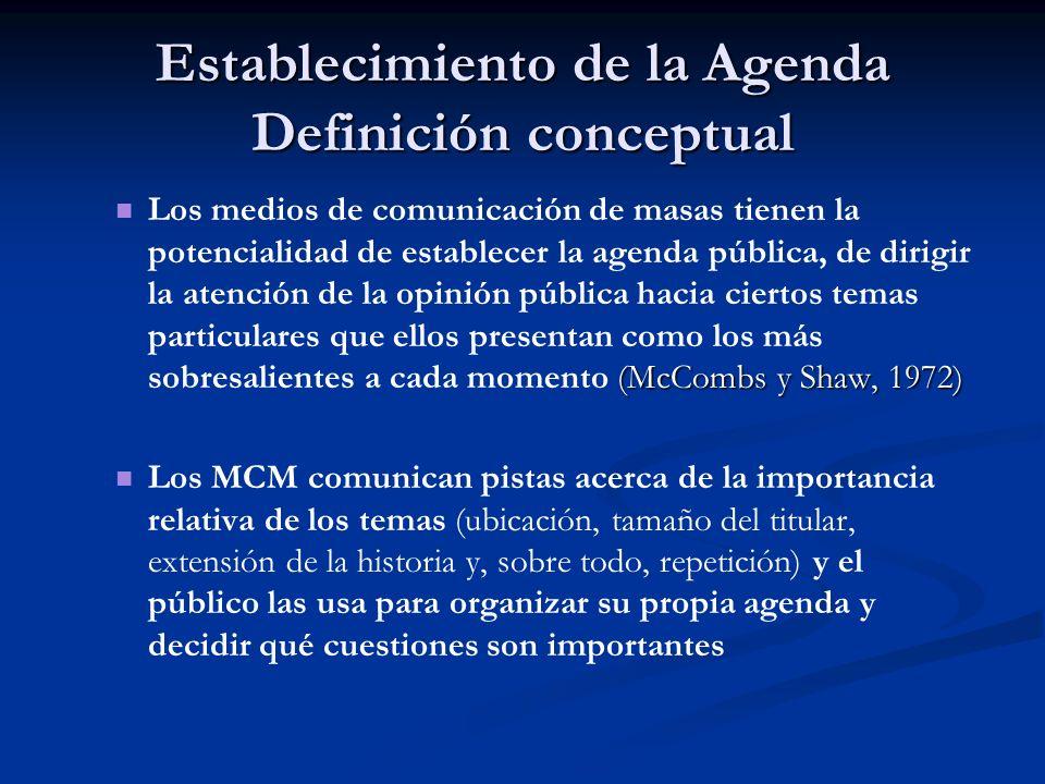 Establecimiento de la Agenda Definición conceptual (McCombs y Shaw, 1972) Los medios de comunicación de masas tienen la potencialidad de establecer la
