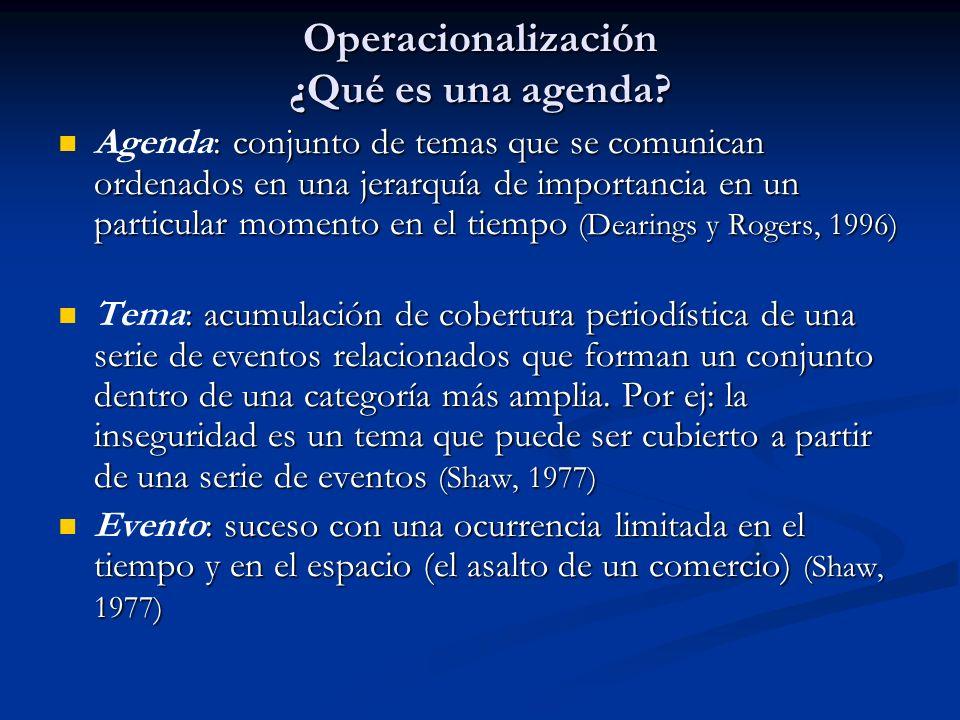 Operacionalización ¿Qué es una agenda? : conjunto de temas que se comunican ordenados en una jerarquía de importancia en un particular momento en el t