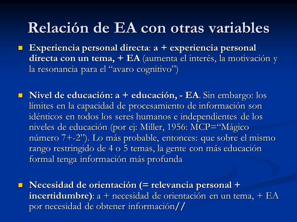 Relación de EA con otras variables Experiencia personal directa: a + experiencia personal directa con un tema, + EA (aumenta el interés, la motivación