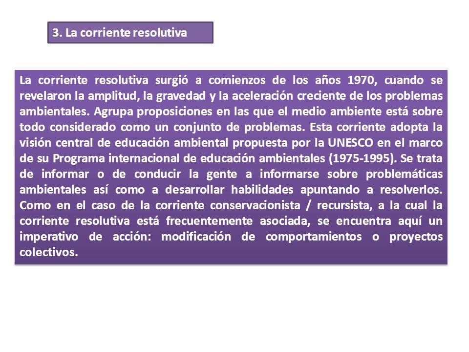 3. La corriente resolutiva La corriente resolutiva surgió a comienzos de los años 1970, cuando se revelaron la amplitud, la gravedad y la aceleración