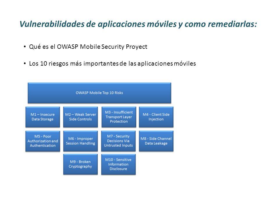 Vulnerabilidades de aplicaciones móviles y como remediarlas: Qué es el OWASP Mobile Security Proyect Los 10 riesgos más importantes de las aplicacione