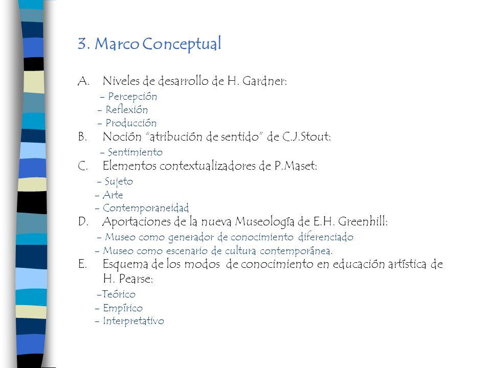 3. Marco Conceptual A.Niveles de desarrollo de H. Gardner: - Percepción - Reflexión - Producción B.Noción atribución de sentido de C.J.Stout: - Sentim