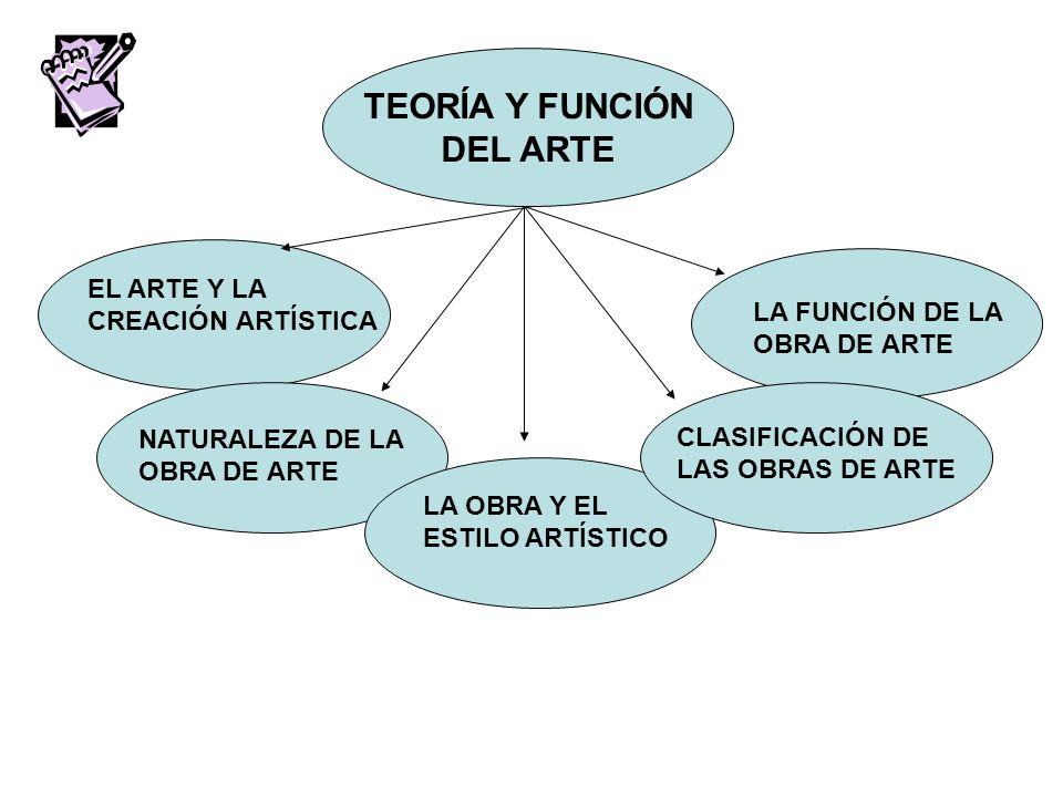 TEORÍA Y FUNCIÓN DEL ARTE EL ARTE Y LA CREACIÓN ARTÍSTICA NATURALEZA DE LA OBRA DE ARTE LA OBRA Y EL ESTILO ARTÍSTICO CLASIFICACIÓN DE LAS OBRAS DE AR