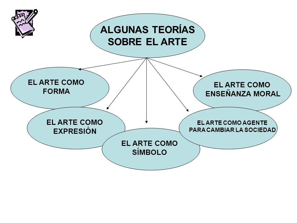 ALGUNAS TEORÍAS SOBRE EL ARTE EL ARTE COMO FORMA EL ARTE COMO EXPRESIÓN EL ARTE COMO SÍMBOLO EL ARTE COMO AGENTE PARA CAMBIAR LA SOCIEDAD EL ARTE COMO