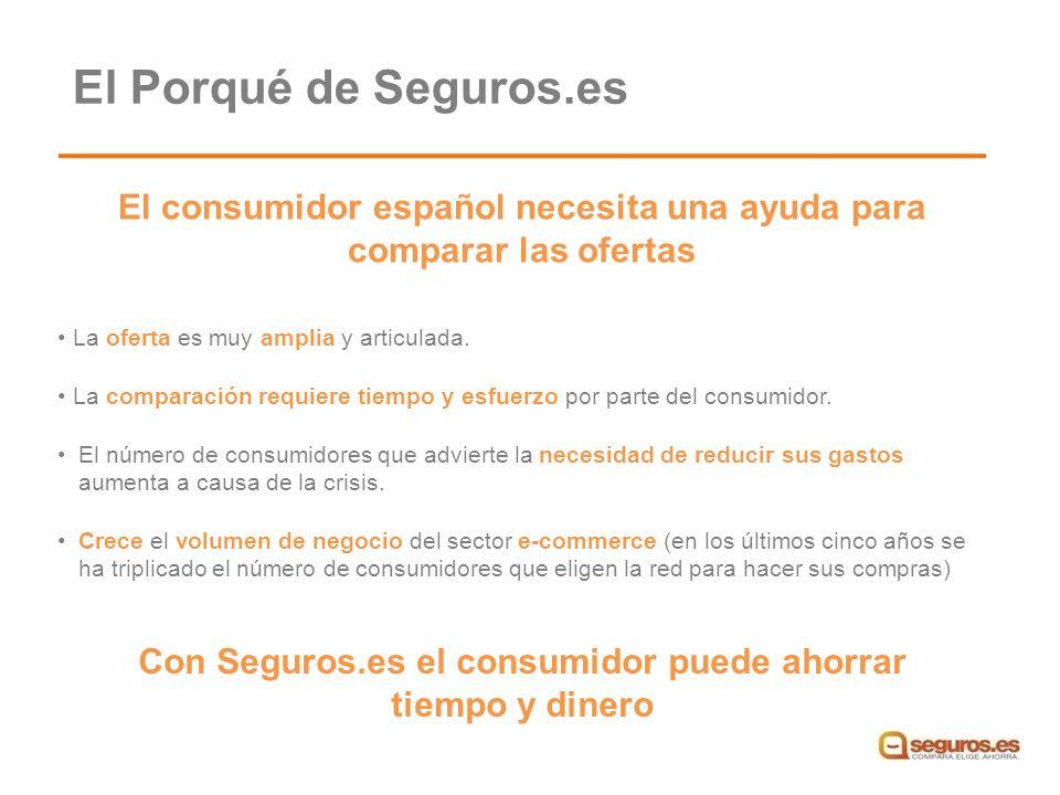 El consumidor español necesita una ayuda para comparar las ofertas La oferta es muy amplia y articulada.