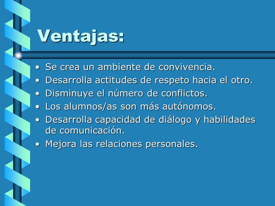 Ventajas: Se crea un ambiente de convivencia.Se crea un ambiente de convivencia. Desarrolla actitudes de respeto hacia el otro.Desarrolla actitudes de