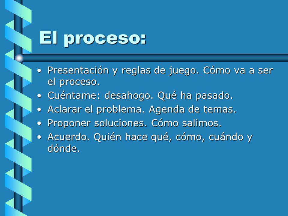 El proceso: Presentación y reglas de juego. Cómo va a ser el proceso.Presentación y reglas de juego. Cómo va a ser el proceso. Cuéntame: desahogo. Qué