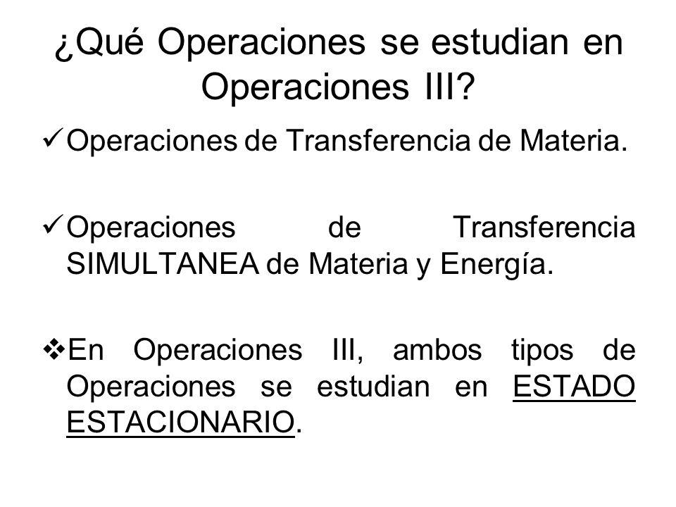 OPERACIONES DE TRANSFERENCIA DE MASA Ellas son: Absorción – Desorción.
