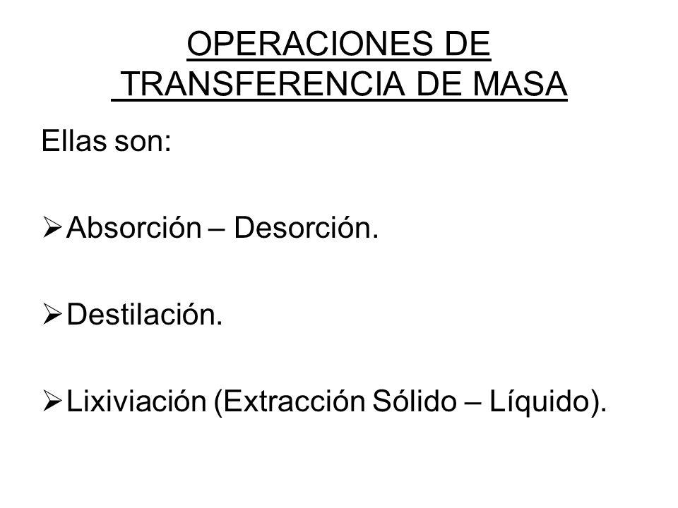 OPERACIONES DE TRANSFERENCIA SIMULTANEA DE MATERIA Y ENERGIA Ellas son: Humidificación - Deshumidificación.