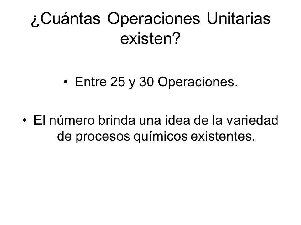 ¿Cómo se dividen las Operaciones Unitarias.