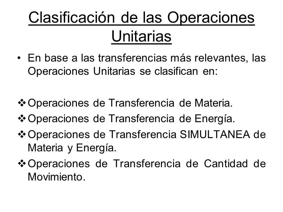 ¿Qué Operaciones se estudian en Operaciones III.Operaciones de Transferencia de Materia.