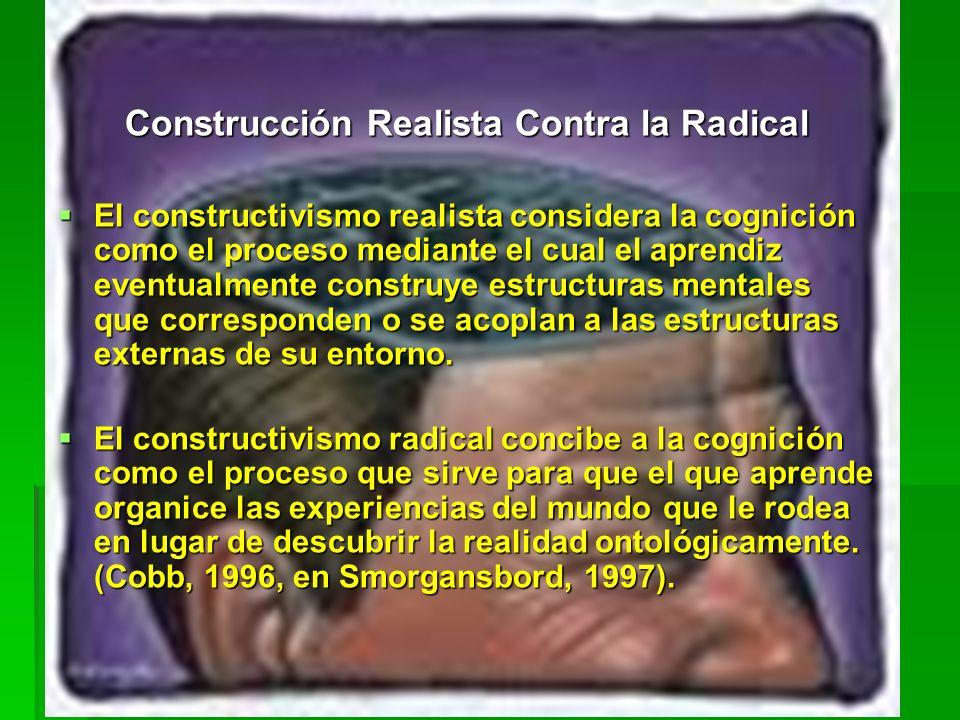 Percepción Equivocada del Constructivismo Creer que cada quien construye una realidad única, que la realidad existe solamente en la mente del que la c