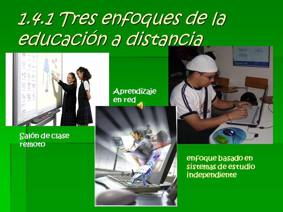 Aprendizaje distribuido, educación virtual, aprendizaje en red Términos que significan estudiar de una manera no tradicional. Términos que significan