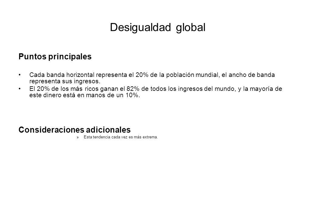 Desigualdad global Puntos principales Cada banda horizontal representa el 20% de la población mundial, el ancho de banda representa sus ingresos. El 2