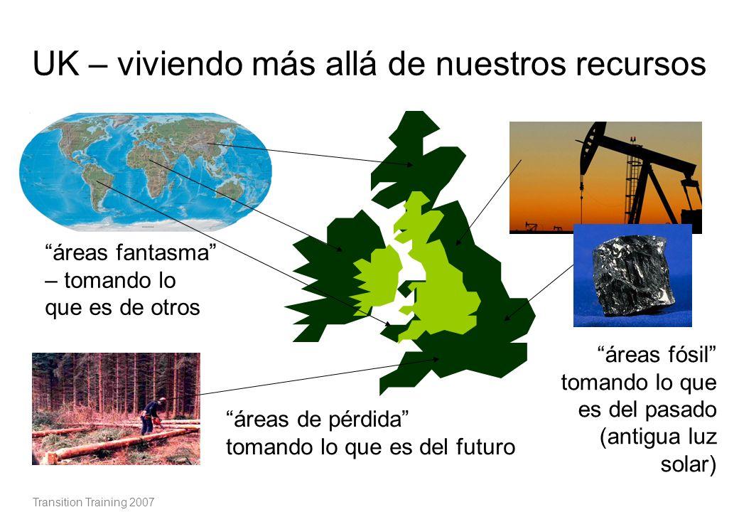 UK – viviendo más allá de nuestros recursos Transition Training 2007 áreas fantasma – tomando lo que es de otros áreas fósil tomando lo que es del pas