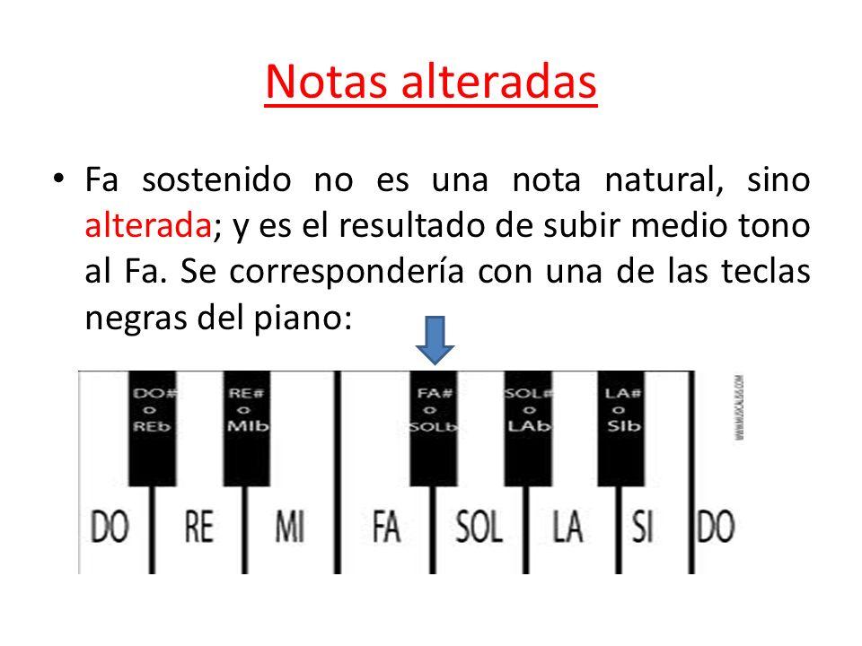 Notas alteradas Fa sostenido no es una nota natural, sino alterada; y es el resultado de subir medio tono al Fa. Se correspondería con una de las tecl