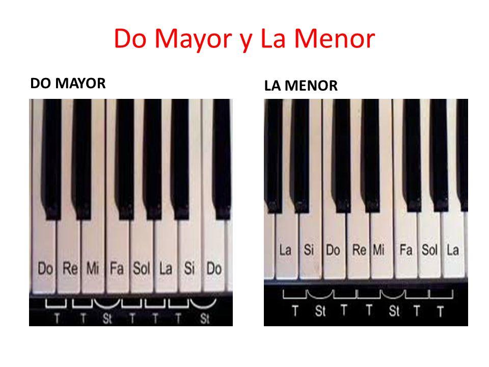 Do Mayor y La Menor DO MAYOR LA MENOR