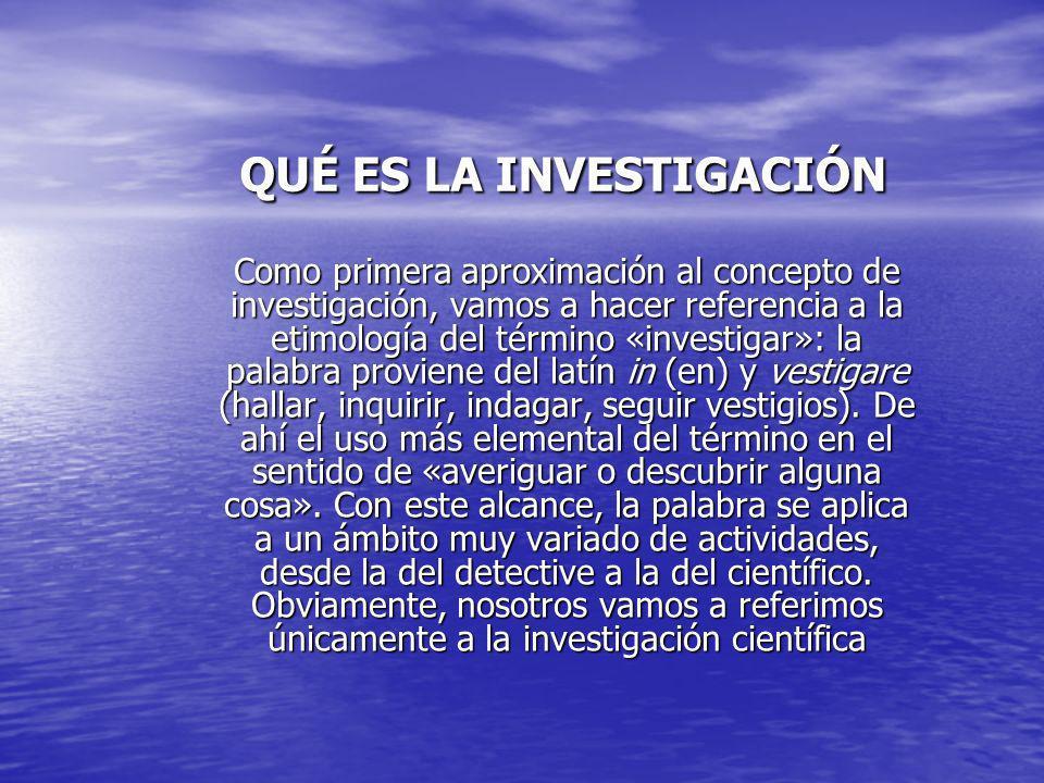QUÉ ES LA INVESTIGACIÓN COMPILADOR: M en C. SERGIO SÁNCHEZ GALINDO