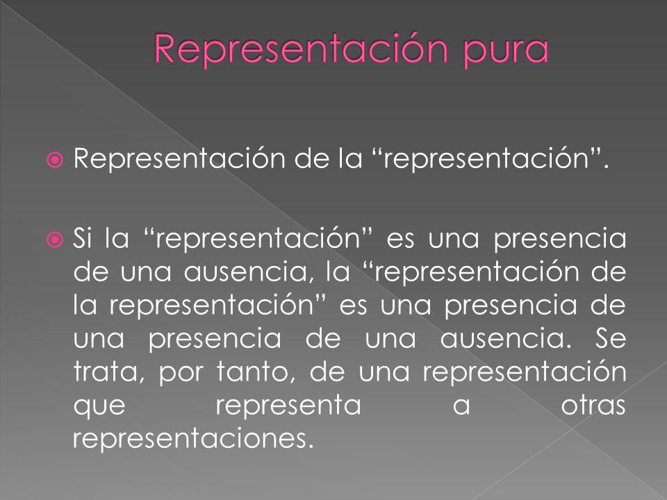 Representación de la representación. Si la representación es una presencia de una ausencia, la representación de la representación es una presencia de