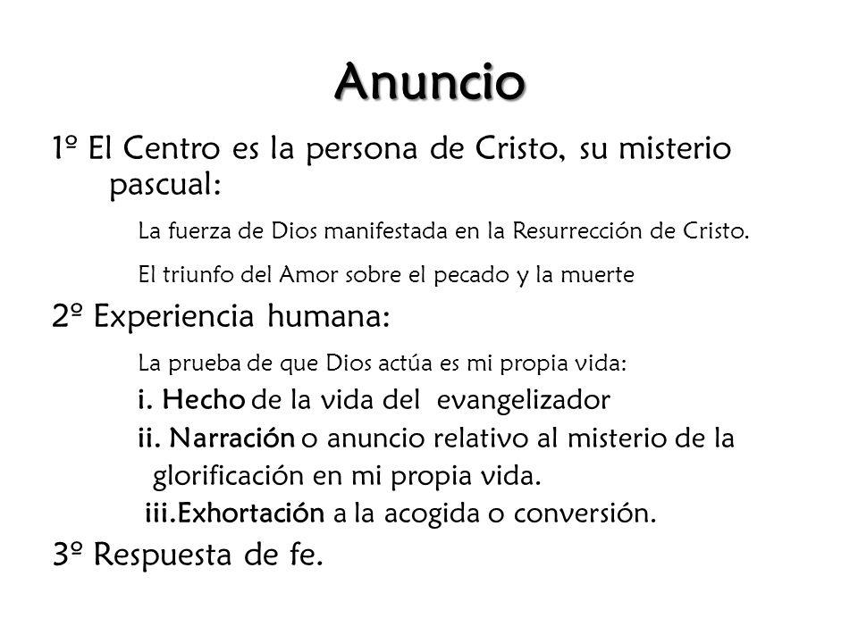 Anuncio 1º El Centro es la persona de Cristo, su misterio pascual: La fuerza de Dios manifestada en la Resurrección de Cristo. El triunfo del Amor sob