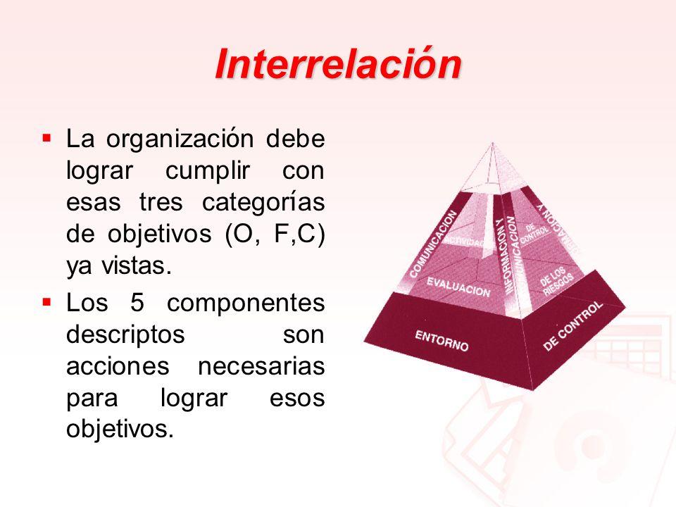 Interrelaci ó n La organizaci ó n debe lograr cumplir con esas tres categor í as de objetivos (O, F,C) ya vistas. Los 5 componentes descriptos son acc